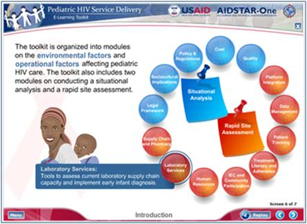 USAID, AIDS Support and Technical Assistance Resources (AIDSTAR-One)